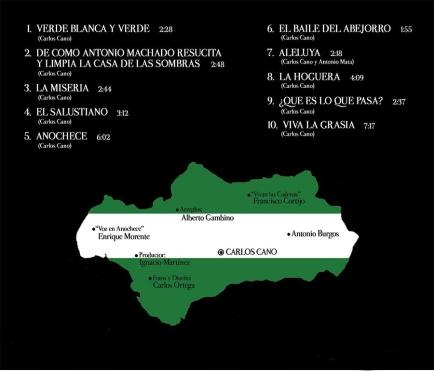 Contraportada de A duras penas, 1975   carloscano.es